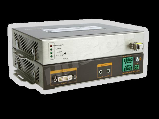 Husion HS-MULF-F/RX-ASI 多格式 光纖解碼器