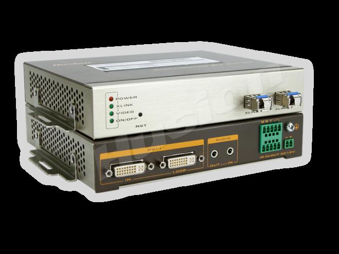 Husion HS-MULF-D-F/TX-ASI 多格式雙鏈路 光纖編碼器