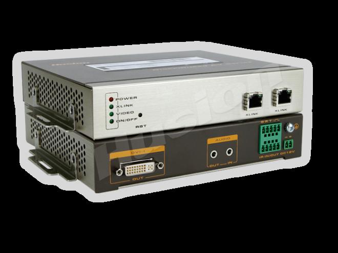 Husion HS-MULF-D-C/RX-ASI 多格式雙鏈路 網路解碼器