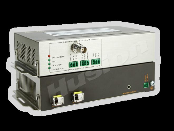 Husion HS-SDI-D-F/RX-ASI SDI 雙鏈路 光纖解碼器